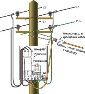 elektrichestvo-v-chastnom-dome-9