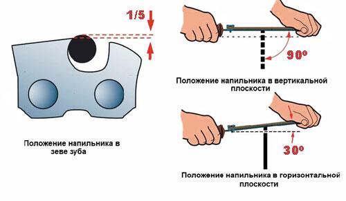 zatochka-benzopily9