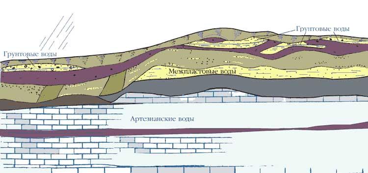 groundwater_bg