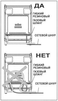 Плита газовая установка своими руками