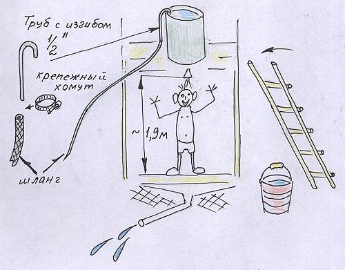 Дачный душ своими руками пошаговая инструкция