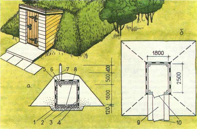 Построить погреб на даче своими руками