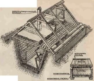 shema-zemlyanogo-hranilischa-selhozproduktsii