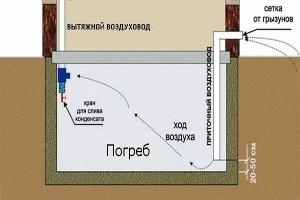 ventilyaciya-v-pogrebe
