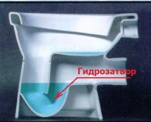 kak-izbavitsya-ot-zapaha-kanalizacii