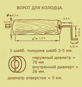 kolodec-4