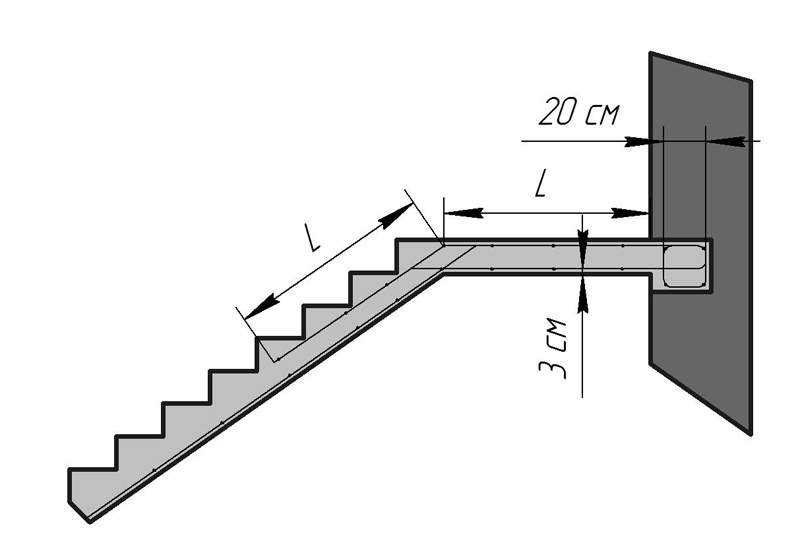 Shema-armirovanija-ploshhadki-dlja-betonnoj-lestnicy-svoimi-rukami