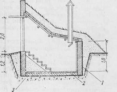 Stroim-pogreb.12.pic