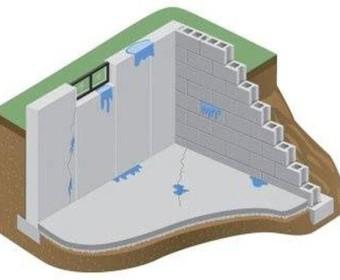 Укладывать деревянной пароизоляцию к стене какой стороной
